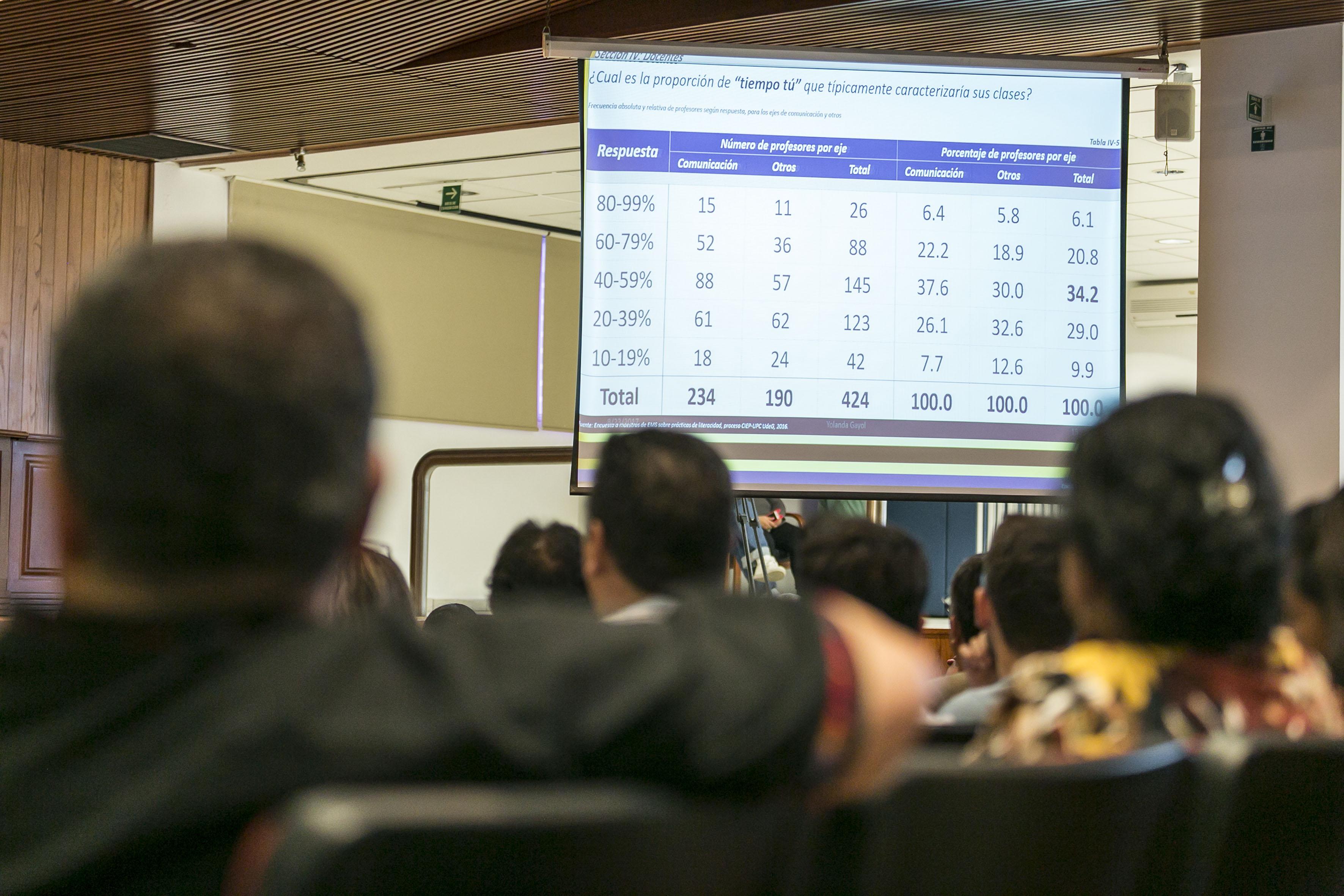 Conferencia a profesores del Sistema de Educación Media Superior (SEMS), de la Universidad de Guadalajara (UdeG).