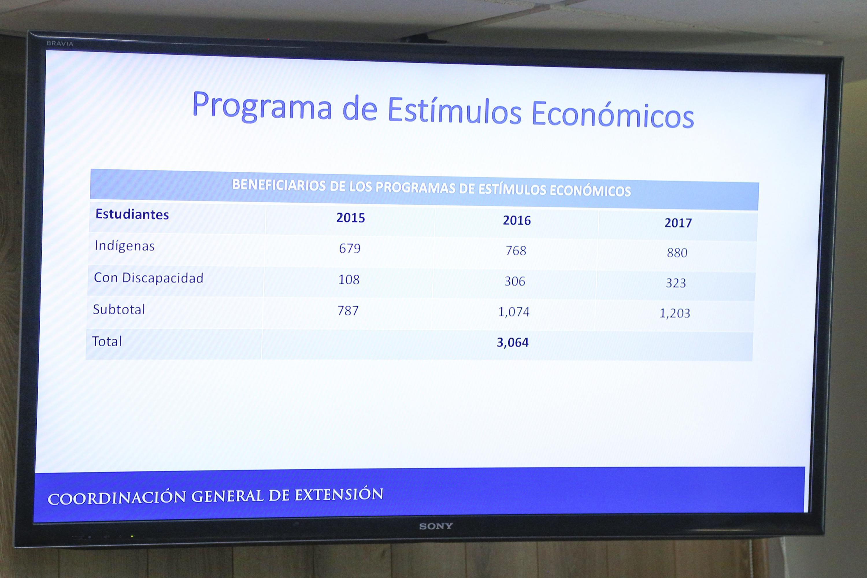Presentación del número total de beneficiarios del Programa de Estímulos Económicos, durante el periódo del 2015 al 2017.
