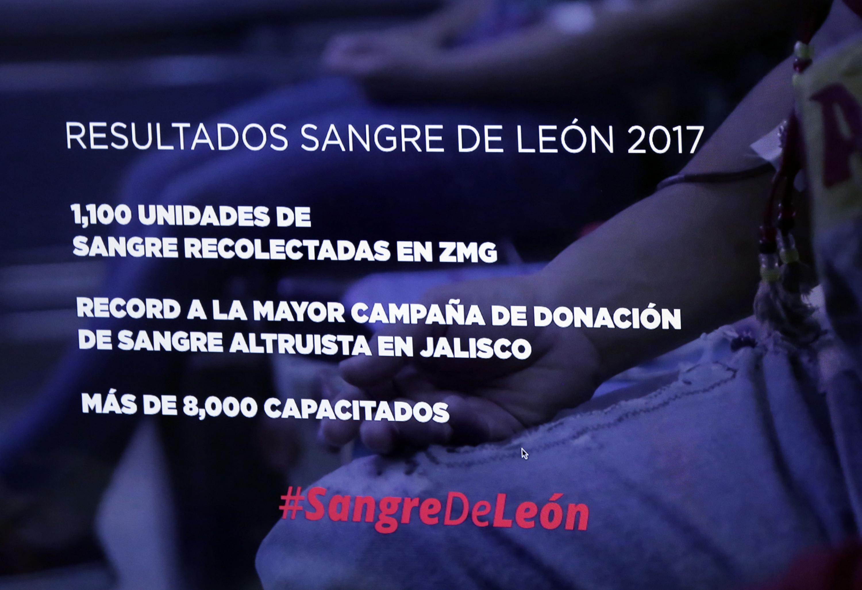 Resultados Sangre de León 2017. 1100 unidades de sangre recolectadas en zmg, record estatal de donacion de sangre, mas de 8 mil capacitados