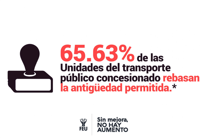 Cartel de campaña  65.63% de las unidades del transpote publico concesionado rebasa la antiguedad permitida