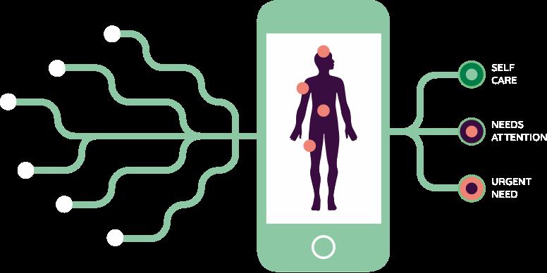 Imagen de un teléfono celular con un menú de opciones de la aplicación Klinik prom