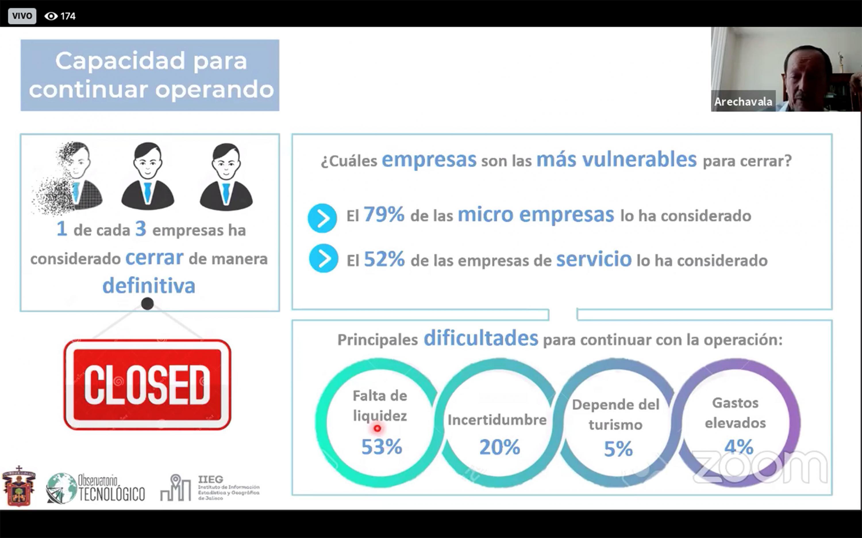 """Realiza CUCEA primer webinar con tema """"Las empresas de Jalisco ante el Covid-19"""""""