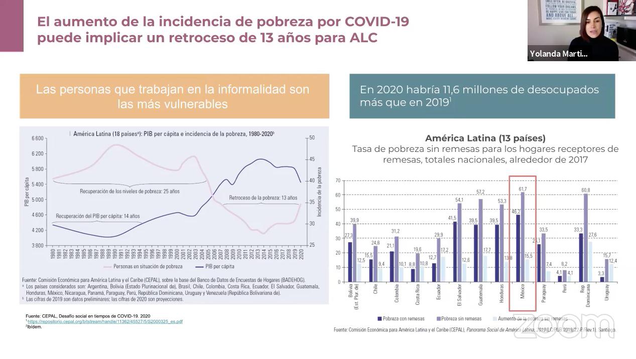 Graficas del webinar Liderazgo en tiempos del COVID-19