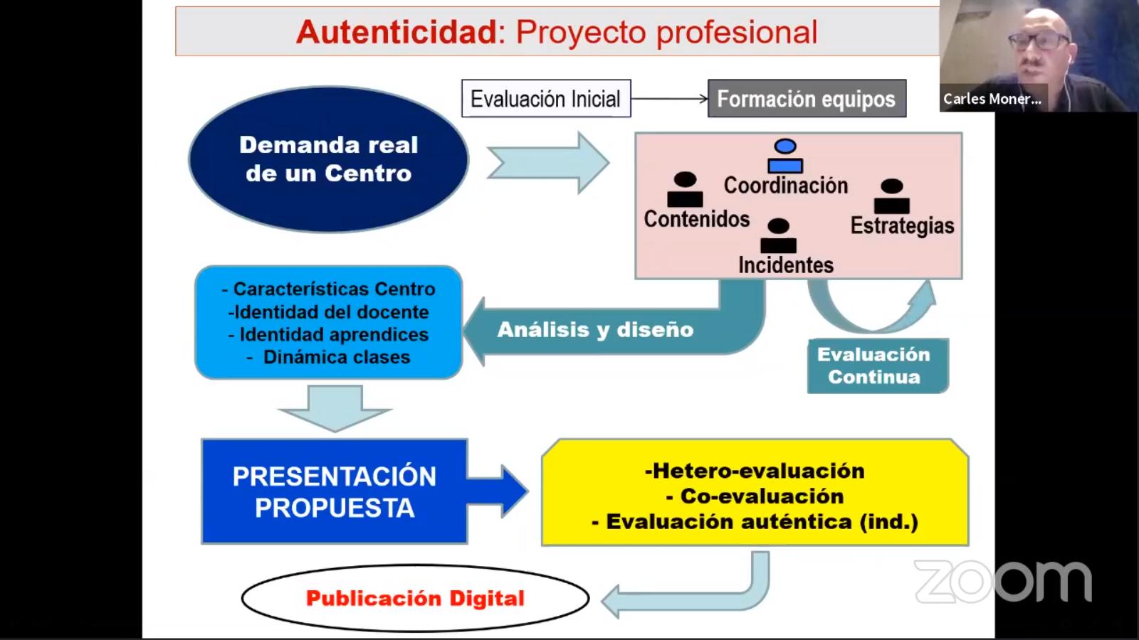 En webinar organizador por CUTonala, especialista de la Universidad Autónoma de Barcelona compartió nuevas técnicas de evaluación