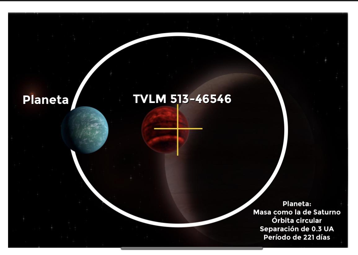 En el descubrimiento del planeta, que se ubica a 35 años luz de la Tierra en nuestra galaxia (la Vía Láctea)