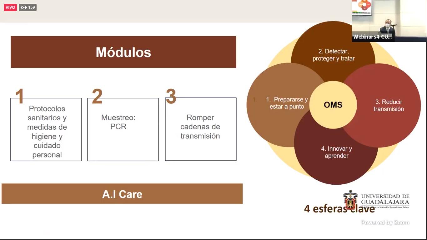 El objetivo es cuidar la salud y romper las cadenas de contagio del COVID-19
